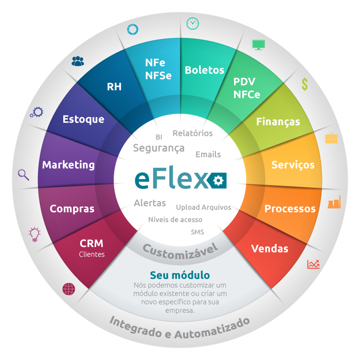 Neokon Soluções Em Software Erp Webapp Site E E Commerce
